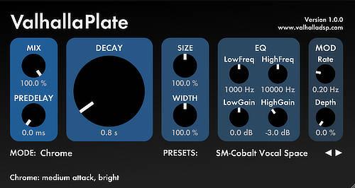 Valhalla Plate